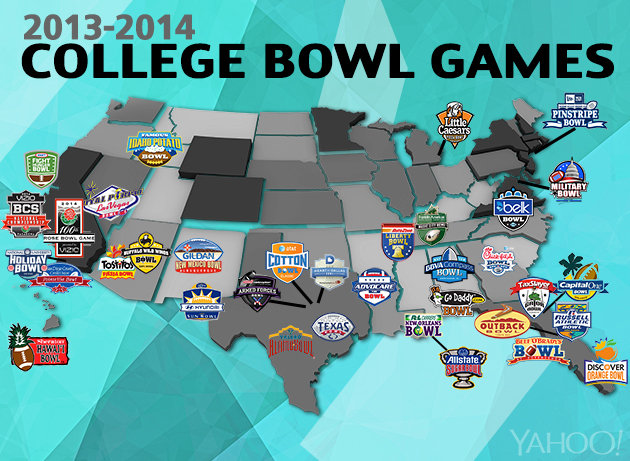2014 2015 college football bowl games college football online games